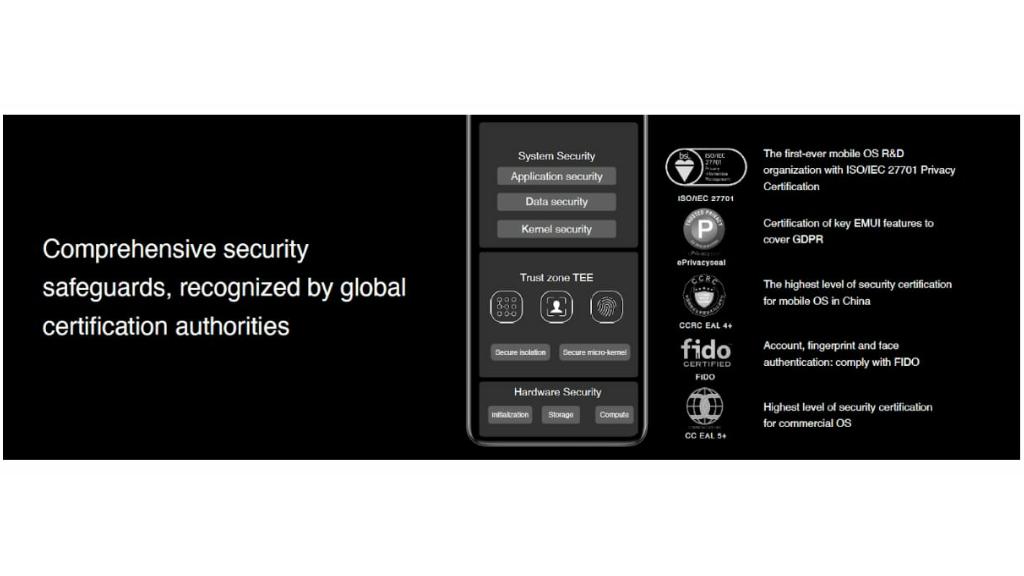 Huawei Umumkan Peluncuran EMUI 11 Global