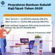 Update Data Penyaluran BSU Tahun 2020