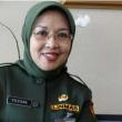Pandemi Mencekam, Sudah Waktunya Melakukan Revolusi Sistem Kesehatan Di Indonesia
