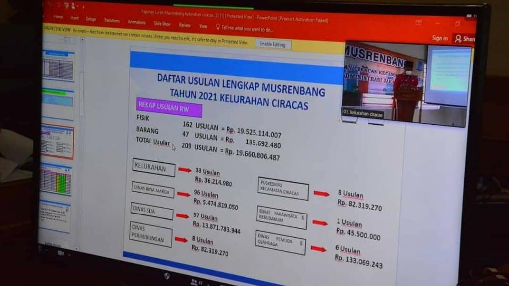 Wakil Wali Kota Administrasi Jakarta Timur, Hendra Hidayat, mengajak seluruh warganya agar memperhatikan dan mengedepankan pembangunan sosial
